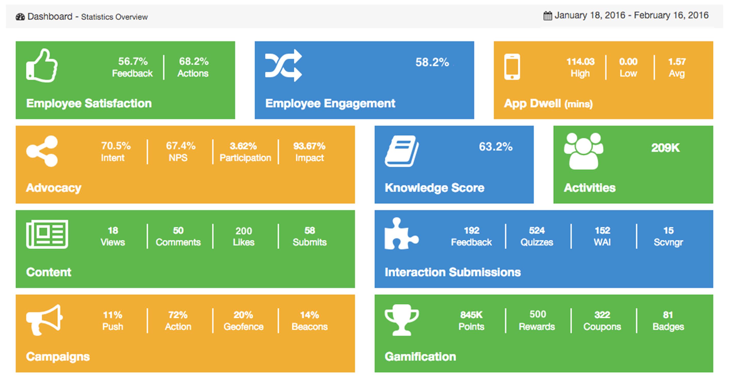 employee-engagement-dashboard
