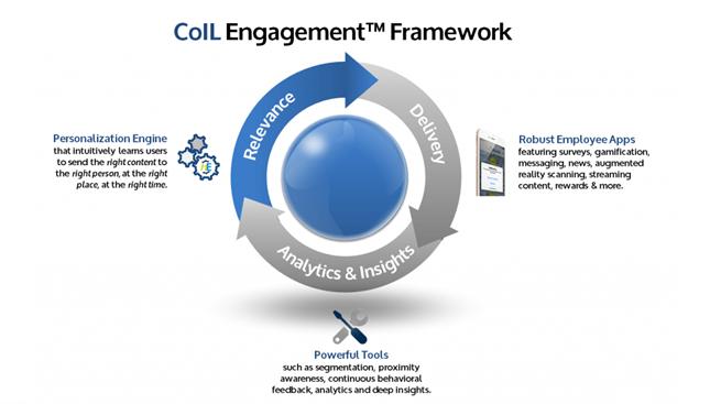 employee app framework
