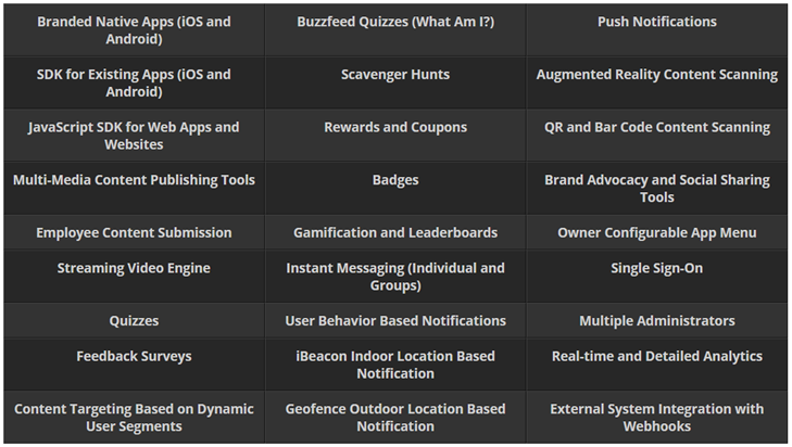 employee app features grid